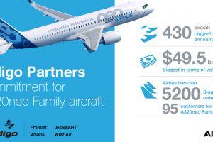 Indigo Partners dobra encomenda para a Família A320neo com compromisso para 430 aeronaves adicionais