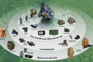 AEL Sistemas apresenta soluções para o Exército Brasileiro na AmazonLog Expo 2017